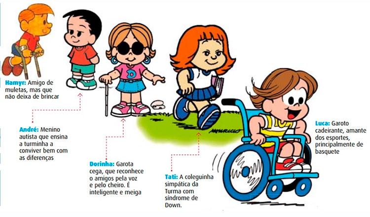 Cinco crianças com deficiência e um pequeno texto sobre cada um deles